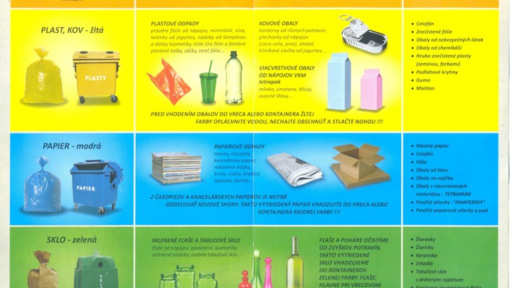 Trvalá udržateľnosť v meste